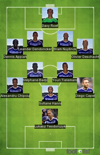RSC Anderlecht - Slavia Prague / Composition