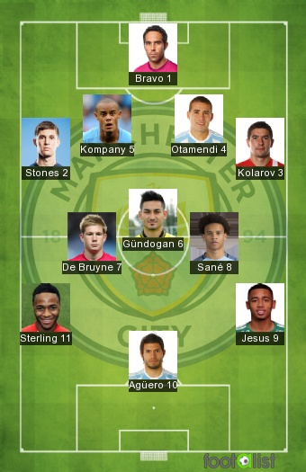 manchester city formacion 2016