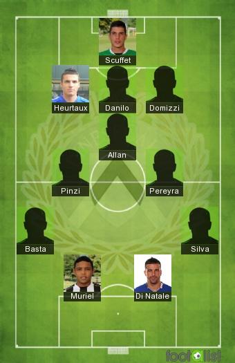 Udinese 2016-2017 - Best XI
