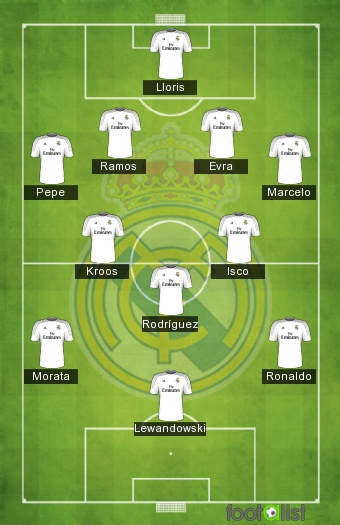 Real Madrid Fc Schedule 2018