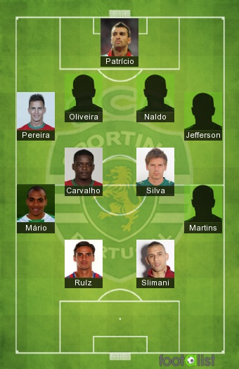 Sporting Lisbonne 2016-2017 Best XI