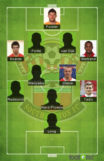 Southampton 2016-2017 Equipe-type