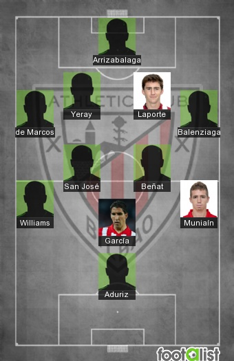 Athletic Bilbao 2016-2017 Best XI