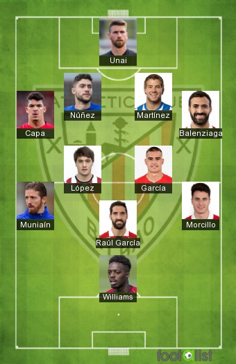 Athletic Bilbao 2020-2021 Best XI