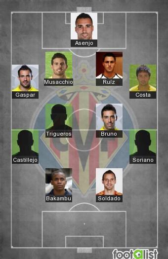 Villareal 2016-2017 Best XI