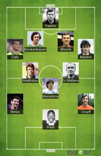 All-Time World XI