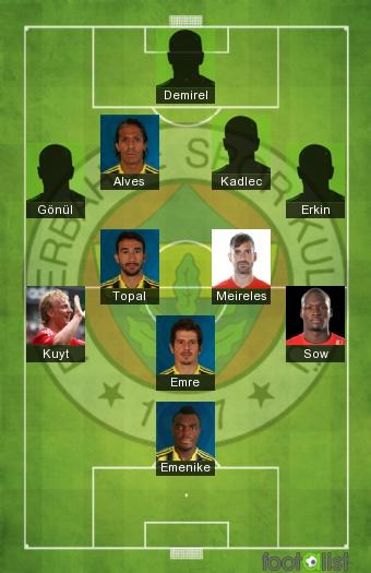 Fenerbahce 2016-2017 Best XI