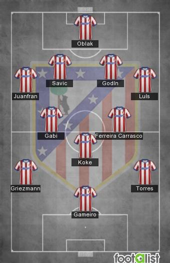EQUIPE Atlético Madrid