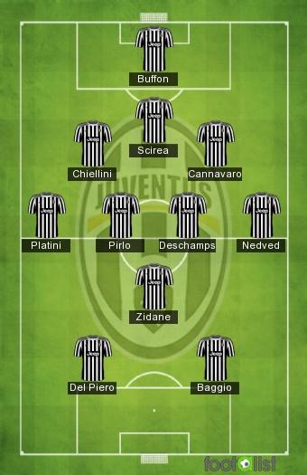 Juventus Legends by soccerstagg :: footalist