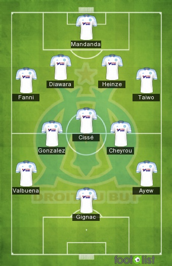 Marseille équipe type 2010