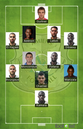 Equpe-type Amiens SC 2016-2017