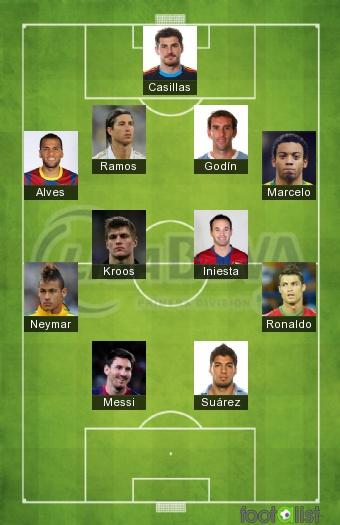 Equipe-type liga 2013-2014