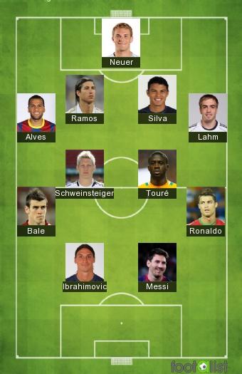 Les meilleurs joueurs du monde by official footalist - Les meilleurs lits du monde ...