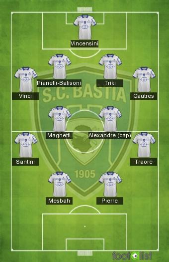 CFA2 : Bourgoin / Sporting
