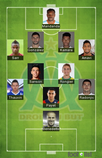 Olympique Marseille 2019-2020 - Best XI