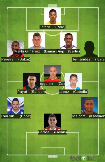 Team om 2017-2018