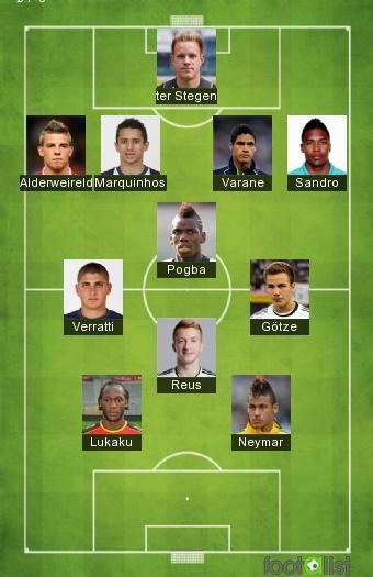 Les 11 futurs stars