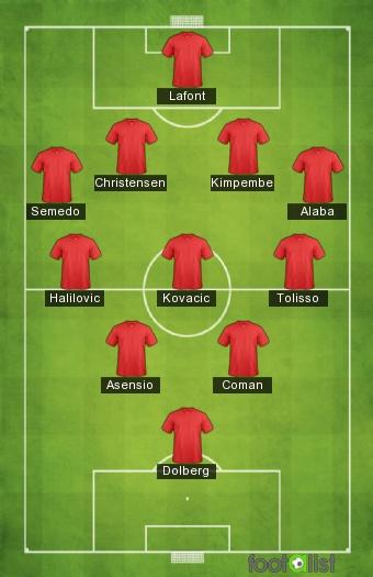 Team Dream league soccer 2018 par Daninho :: footalist