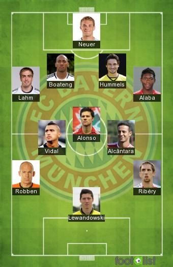 Bayern Munchen 2016-2017 Best XI :: footalist