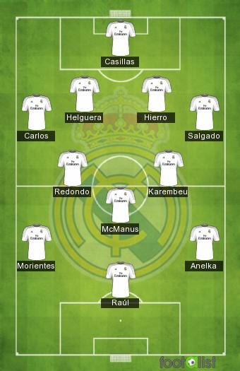 Real Madrid 1999-2000 par Cgnrrrr :: footalist Real Madrid