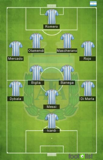 Argentine 2018