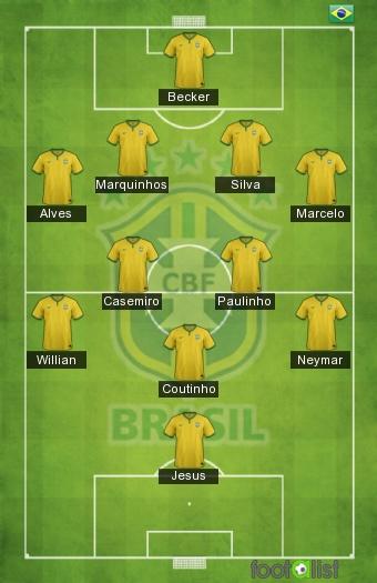 Brésil 2018