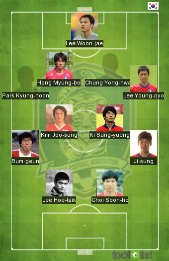 Korean All time XI