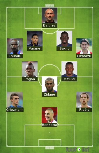 Dream Team France