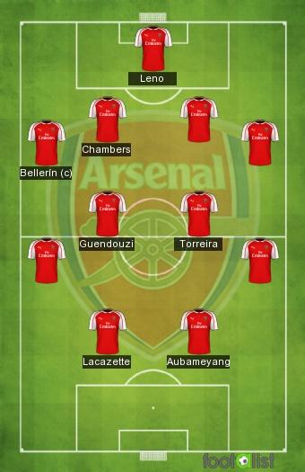 Mon Arsenal 2019-2020