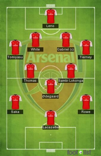 Mon Arsenal