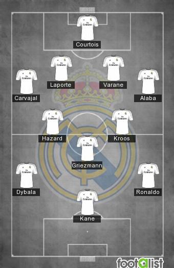 Réal Madrid 2019 par Leno1234 :: footalist Real Madrid