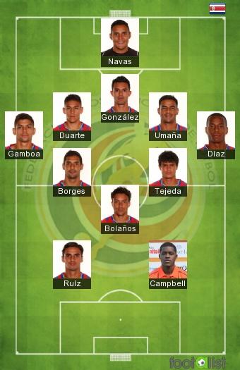 Equipe-type du Costa Rica