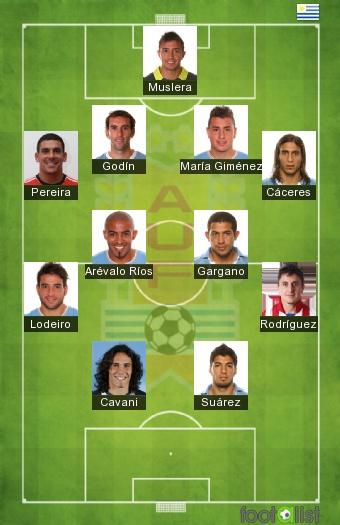 Uruguay best eleven