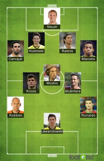 Bayern Munich Real Madrid Combined XI