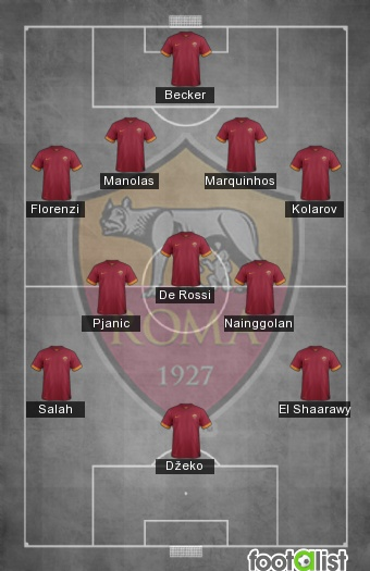 Roma XI If Best Players Stayed