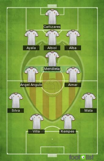 Valence legends