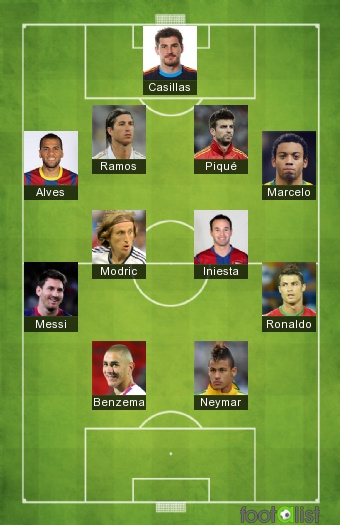 FC Barcelone/Real Madrid CF