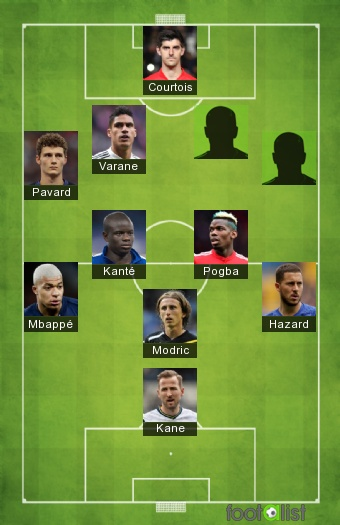 Best XI Mondial 2018