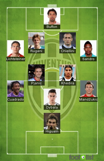 Juventus 2017 2018 Best Xi Footalist
