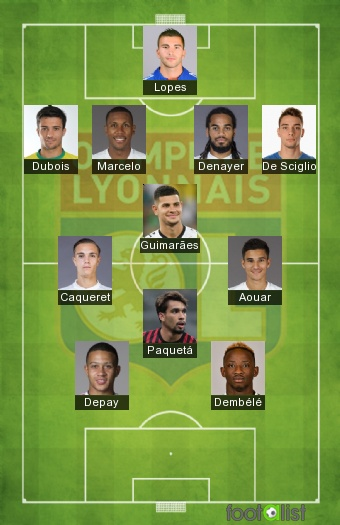 Once tipo OL 2020-2021