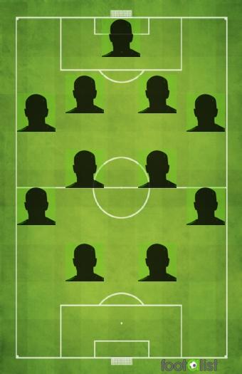 Marseille FIFA 19