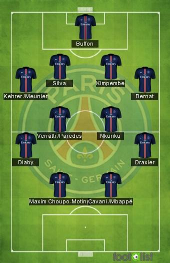 Toulouse PSG