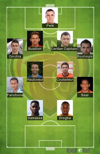 ÉQUIPE TYPE LE MANS FOOTBALL CLUB (Le 11 des joueurs formés au club)