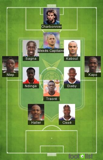 ÉQUIPE TYPE AJ AUXERRE (Le 11 des joueurs formés au club) (2)