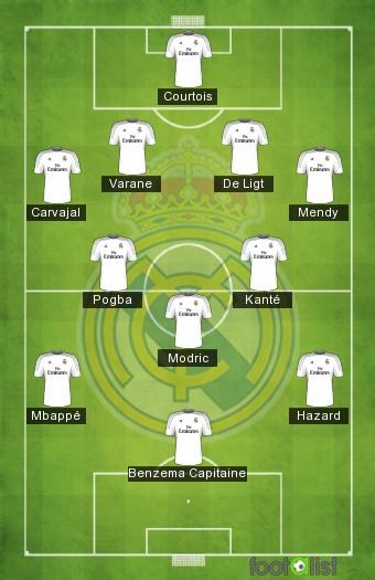 by 2019 VladKim13 Madrid 2020 footalist / Real ::