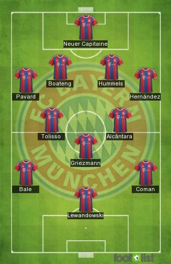 Bayern 2019 / 2020