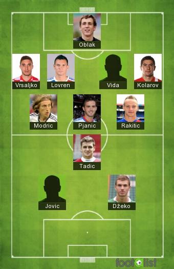 Ex yougoslavie team