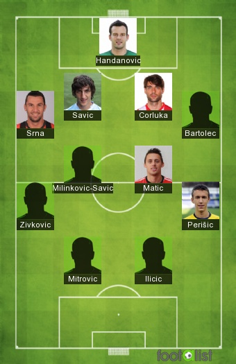 Ex yougoslavie team B