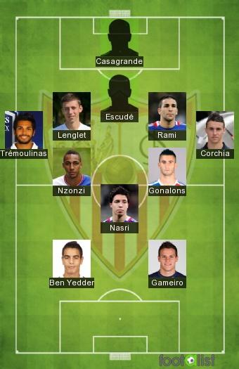 ÉQUIPE TYPE DES JOUEURS FRANCAIS DU FC SÉVILLE