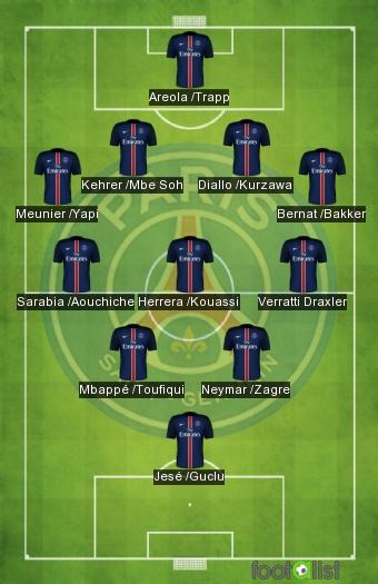 PSG inter first half /2nd